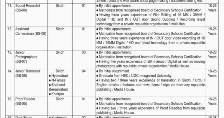 Government of Sindh Information Department Jobs